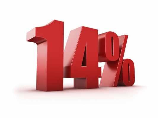 Provize 14% pro Vás z prodeje